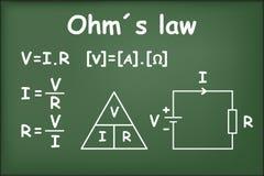 Νόμος ωμ σχετικά με τον πράσινο πίνακα κιμωλίας Στοκ εικόνα με δικαίωμα ελεύθερης χρήσης