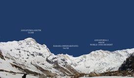 Νότος & Annapurna Ι Annapurna Στοκ εικόνα με δικαίωμα ελεύθερης χρήσης