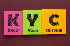 Ξέρτε τον πελάτη σας στοκ εικόνες με δικαίωμα ελεύθερης χρήσης