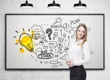 Ξανθή γυναίκα, επιχειρηματικό σχέδιο, whiteboard Στοκ εικόνα με δικαίωμα ελεύθερης χρήσης