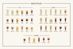Οδηγός μορφών μπύρας, χρωματισμένα εικονίδια Οριζόντιος προσανατολισμός διάνυσμα ελεύθερη απεικόνιση δικαιώματος