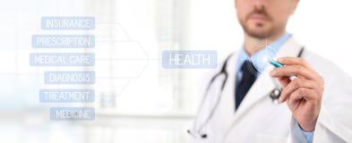 Οθόνη αφής γιατρών με μια ιατρική υγειονομική περίθαλψη μανδρών στοκ φωτογραφία