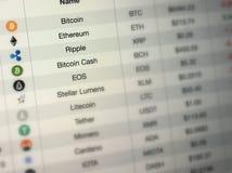 Οθόνη που πυροβολείται μιας ανταλλαγής Cryptocurrency στοκ εικόνα
