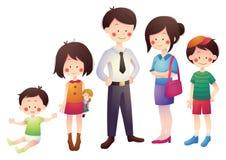 Οικογένεια κινούμενων σχεδίων με τους γονείς και τα παιδιά Στοκ Εικόνα