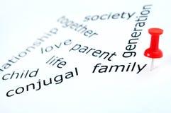 Οικογενειακή λέξη Στοκ φωτογραφία με δικαίωμα ελεύθερης χρήσης