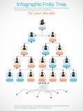 Οικογενειακό δέντρο Infographic Στοκ Φωτογραφίες