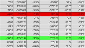 Οικονομικά στοιχεία που αλλάζουν, γραμμές που τονίζονται με το χρώμα στον ηλεκτρονικό υπολογισμό με λογιστικό φύλλο (spreadsheet) απεικόνιση αποθεμάτων