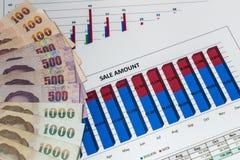 Οικονομική έκθεση γραφικών παραστάσεων με τα χρήματα Στοκ εικόνα με δικαίωμα ελεύθερης χρήσης