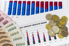 Οικονομική έκθεση γραφικών παραστάσεων με τα χρήματα Στοκ Εικόνες