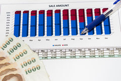 Οικονομική έκθεση γραφικών παραστάσεων με τα χρήματα Στοκ φωτογραφία με δικαίωμα ελεύθερης χρήσης