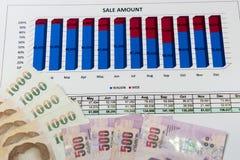 Οικονομική έκθεση γραφικών παραστάσεων με τα χρήματα Στοκ Φωτογραφία