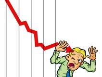 Οικονομική απογοήτευση Στοκ Φωτογραφίες