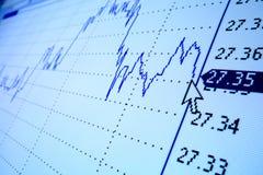οικονομική γραφική παράσ&tau Στοκ εικόνα με δικαίωμα ελεύθερης χρήσης