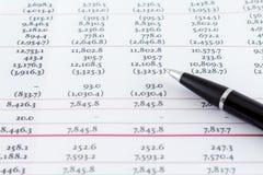 Οικονομική λογιστική επιχειρησιακών φύλλων Στοκ εικόνα με δικαίωμα ελεύθερης χρήσης
