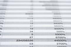 Οικονομικοί αριθμοί Στοκ Φωτογραφία