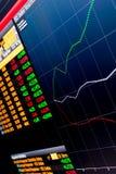 Οικονομικοί δείκτες και διαγράμματα Στοκ Εικόνες