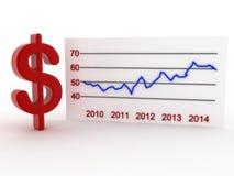 Οικονομικό βέλος ανάπτυξης γραφικών παραστάσεων ιστογραμμάτων επιτυχίας δολαρίων Στοκ Εικόνες