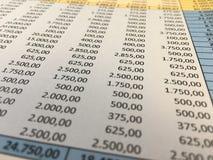 οικονομικό λευκό εκθέσεων πεννών oer διαγραμμάτων ανασκόπησης Στοκ Φωτογραφία