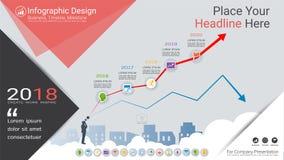 Οικονομικό πρότυπο Infographics διαγραμμάτων Στοκ φωτογραφία με δικαίωμα ελεύθερης χρήσης