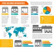 Οικοδόμηση καταστημάτων infographic Στοκ εικόνα με δικαίωμα ελεύθερης χρήσης