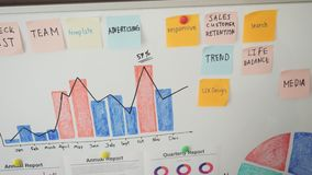 Οι επιχειρηματίες βάζουν τις σημειώσεις για τη στρατηγική 'brainstorming' whiteboard για το ξεκίνημά τους φιλμ μικρού μήκους