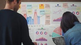 Οι επιχειρηματίες βάζουν τις σημειώσεις για τη στρατηγική 'brainstorming' whiteboard για το ξεκίνημά τους απόθεμα βίντεο