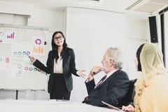 Οι επιχειρησιακές γυναίκες παρουσιάζουν στη συνεδρίαση στο διευθυντή στοκ εικόνες
