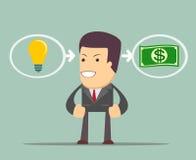 Οι ιδέες είναι ίσες με τα χρήματα Στοκ Εικόνες