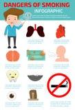 Οι κίνδυνοι, στοιχεία Infographic, σταματούν, απαγόρευση του καπνίσματος, διανυσματική απεικόνιση, κόσμος καμία ημέρα καπνών, κάπ ελεύθερη απεικόνιση δικαιώματος