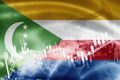 Οι Κομόρες σημαιοστολίζουν, χρηματιστήριο, οικονομία ανταλλαγής και εμπόριο, παραγωγή πετρελαίου, σκάφος εμπορευματοκιβωτίων στην ελεύθερη απεικόνιση δικαιώματος