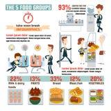Οι 5 ομάδες Infographics τροφίμων Στοκ φωτογραφία με δικαίωμα ελεύθερης χρήσης