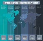 Οι παγκόσμιοι χάρτες Infographics των ηπείρων χρωματίζουν το γαλαζοπράσινο υπόβαθρο λωρίδων ελεύθερη απεικόνιση δικαιώματος