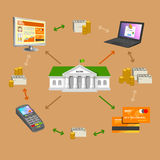 οι τραπεζικές εργασίες μπορούν σε απευθείας σύνδεση πρόβλημα δαπανών έννοιας υπολογιστών κ Στοκ φωτογραφία με δικαίωμα ελεύθερης χρήσης