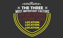 Οι τρεις περισσότεροι σοβαροί παράγοντες στην αγορά ενός σπιτιού είναι θέση, θέση, θέση διανυσματική απεικόνιση