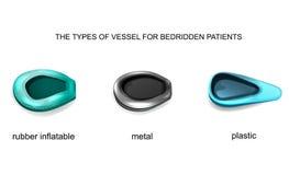 Οι τύποι σκαφών για οι ασθενείς απεικόνιση αποθεμάτων