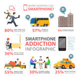 Οι υπηρεσίες χρήσης εθισμού Smartphone τοποθετούν επίπεδο διανυσματικό infographic απεικόνιση αποθεμάτων
