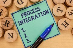Ολοκλήρωση διαδικασίας κειμένων γραφής Έννοια που σημαίνει τη συνδετικότητα των υπηρεσιών και των πληροφοριών συστημάτων στοκ εικόνες