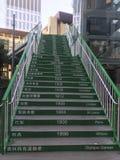 Ολυμπιακή γέφυρα για πεζούς στον κόλπο υπερυψωμένων μονοπατιών, Χονγκ Κονγκ στοκ φωτογραφία