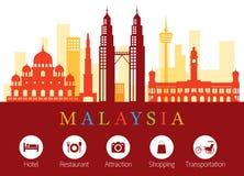 Ορίζοντας ορόσημων της Μαλαισίας με τα εικονίδια στέγασης Στοκ φωτογραφία με δικαίωμα ελεύθερης χρήσης