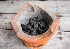 Ορειχαλκουργός φούρνων αργίλου Στοκ Εικόνα