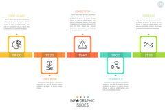 Οριζόντια υπόδειξη ως προς το χρόνο με 5 βήματα απεικόνιση αποθεμάτων