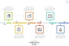 Οριζόντια υπόδειξη ως προς το χρόνο με την ένδειξη μήνα απεικόνιση αποθεμάτων