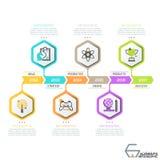 Οριζόντια υπόδειξη ως προς το χρόνο, 6 hexagons με τα λεπτά εικονίδια γραμμών διανυσματική απεικόνιση