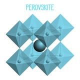 Ορυκτό Perovskite χημικός τύπος απεικόνιση αποθεμάτων