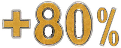 Οφέλη τοις εκατό, συν 80 ογδόντα τοις εκατό, αριθμοί που απομονώνονται στο W Στοκ Εικόνες