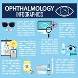 Οφθαλμολογία και ιατρικό γραφικό σχέδιο πληροφοριών, διάνυσμα Στοκ εικόνα με δικαίωμα ελεύθερης χρήσης