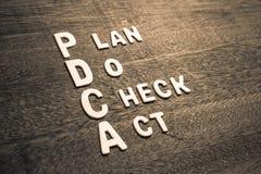 ο έλεγχος πράξεων κάνει το σχέδιο pdca στοκ εικόνες με δικαίωμα ελεύθερης χρήσης