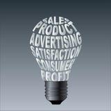 Ο βολβός εγγράφου της ικανοποίησης διαφήμισης προϊόντων πωλήσεων καταναλώνει το κέρδος Στοκ φωτογραφίες με δικαίωμα ελεύθερης χρήσης