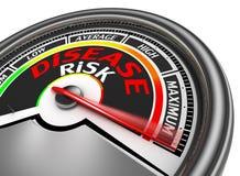 Ο εννοιολογικός μετρητής κινδύνου ασθενειών δείχνει το μέγιστο απεικόνιση αποθεμάτων