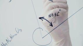 Ο επιστήμονας επισύρει την προσοχή τους χημικούς τύπους στο γυαλί φιλμ μικρού μήκους
